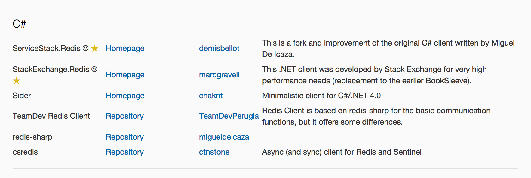 Redis C# Clients